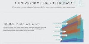 big data startup